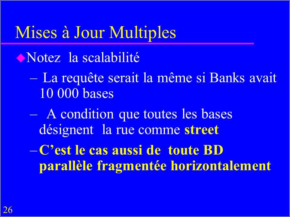 26 Mises à Jour Multiples u Notez la scalabilité – La requête serait la même si Banks avait 10 000 bases – A condition que toutes les bases désignent la rue comme street –Cest le cas aussi de toute BD parallèle fragmentée horizontalement