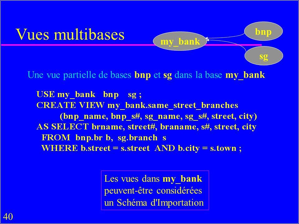 40 Vues multibases Une vue partielle de bases bnp et sg dans la base my_bank my_bank bnp sg Les vues dans my_bank peuvent-être considérées un Schéma d Importation
