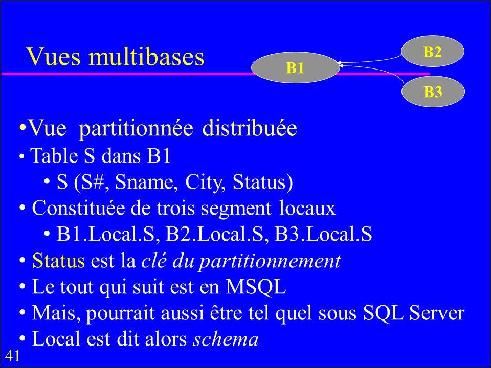 41 Vues multibases Vue partitionnée distribuée Table S dans B1 S (S#, Sname, City, Status) Constituée de trois segment locaux B1.Local.S, B2.Local.S, B3.Local.S Status est la clé du partitionnement Le tout qui suit est en MSQL Mais, pourrait aussi être tel quel sous SQL Server Local est dit alors schema B1 B2 B3