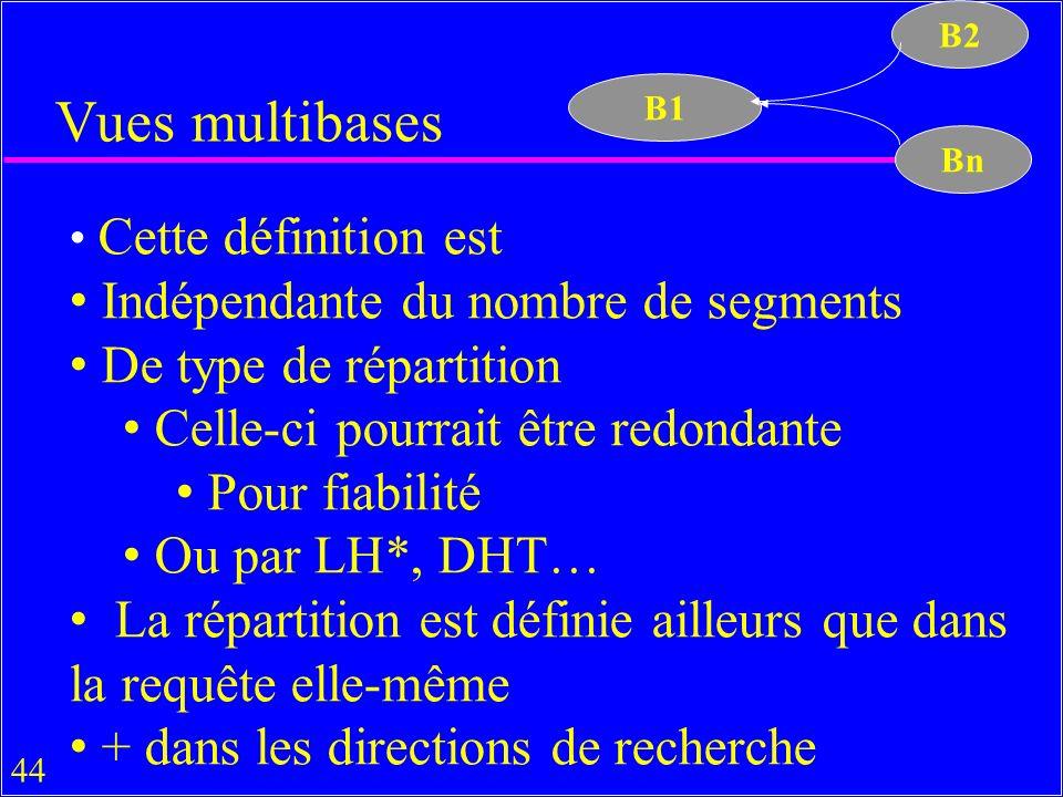 44 Vues multibases Cette définition est Indépendante du nombre de segments De type de répartition Celle-ci pourrait être redondante Pour fiabilité Ou par LH*, DHT… La répartition est définie ailleurs que dans la requête elle-même + dans les directions de recherche B1 B2 Bn