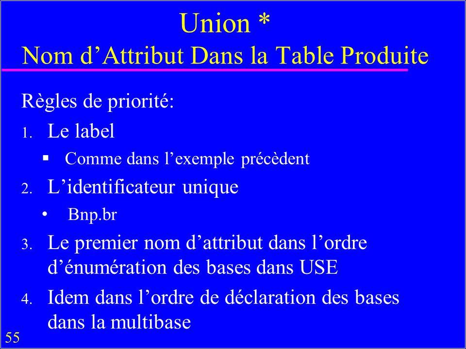 55 Union * Nom dAttribut Dans la Table Produite Règles de priorité: 1.
