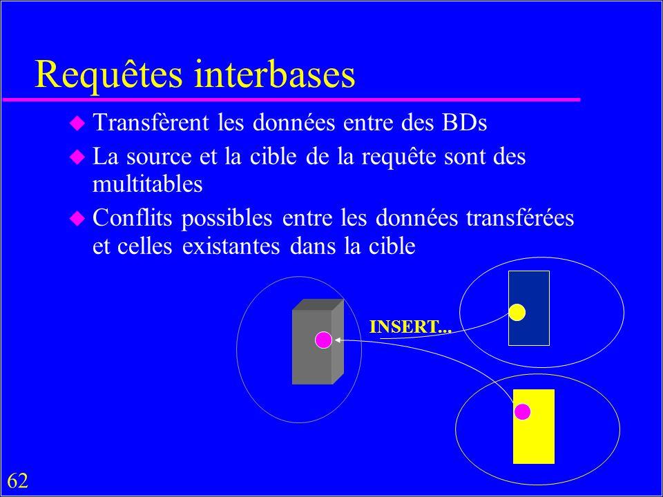 62 Requêtes interbases u Transfèrent les données entre des BDs u La source et la cible de la requête sont des multitables u Conflits possibles entre les données transférées et celles existantes dans la cible INSERT...