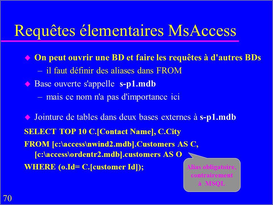 70 Requêtes élementaires MsAccess u On peut ouvrir une BD et faire les requêtes à d autres BDs –il faut définir des aliases dans FROM u Base ouverte s appelle s-p1.mdb –mais ce nom n a pas d importance ici u Jointure de tables dans deux bases externes à s-p1.mdb SELECT TOP 10 C.[Contact Name], C.City FROM [c:\access\nwind2.mdb].Customers AS C, [c:\access\ordentr2.mdb].customers AS O WHERE (o.Id= C.[customer Id]); Alias obligatoire, contrairement à MSQL