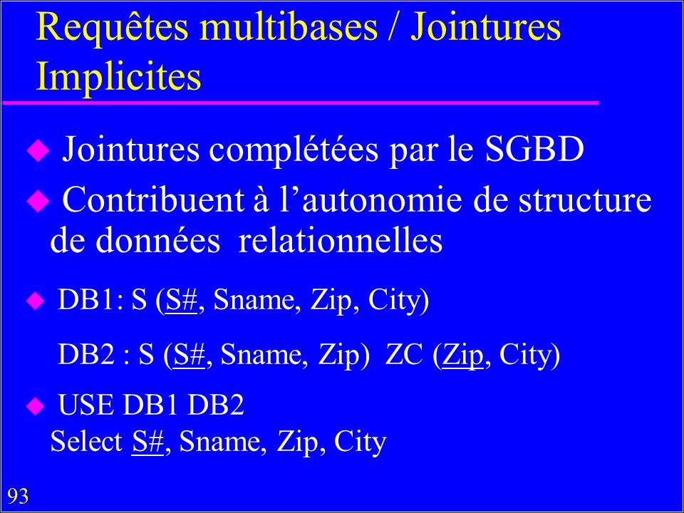 93 Requêtes multibases / Jointures Implicites u Jointures complétées par le SGBD u Contribuent à lautonomie de structure de données relationnelles u DB1: S (S#, Sname, Zip, City) DB2 : S (S#, Sname, Zip) ZC (Zip, City) u USE DB1 DB2 Select S#, Sname, Zip, City