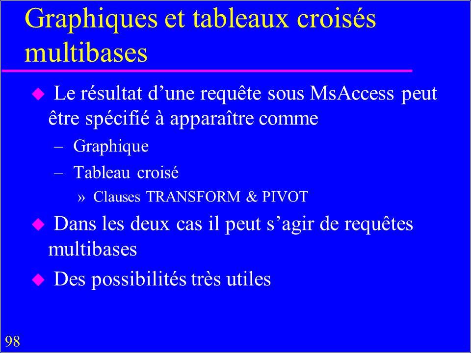 98 Graphiques et tableaux croisés multibases u Le résultat dune requête sous MsAccess peut être spécifié à apparaître comme – Graphique – Tableau croisé » Clauses TRANSFORM & PIVOT u Dans les deux cas il peut sagir de requêtes multibases u Des possibilités très utiles