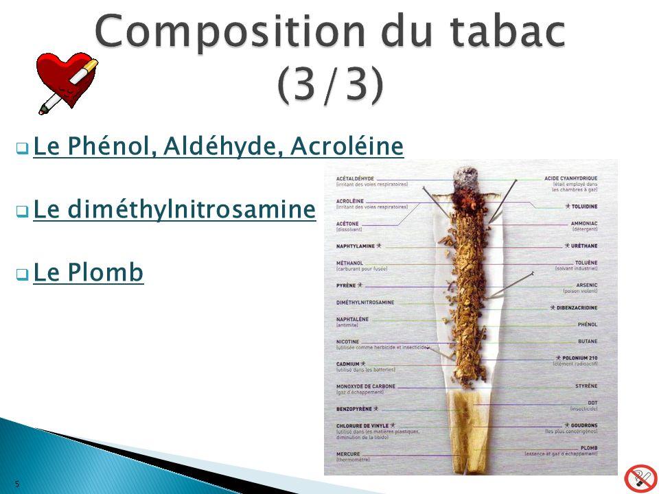 Le Phénol, Aldéhyde, Acroléine Le diméthylnitrosamine Le Plomb 5