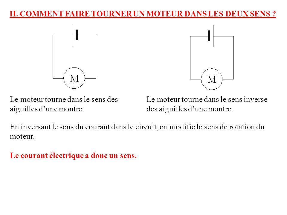 II. COMMENT FAIRE TOURNER UN MOTEUR DANS LES DEUX SENS ? En inversant le sens du courant dans le circuit, on modifie le sens de rotation du moteur. Le