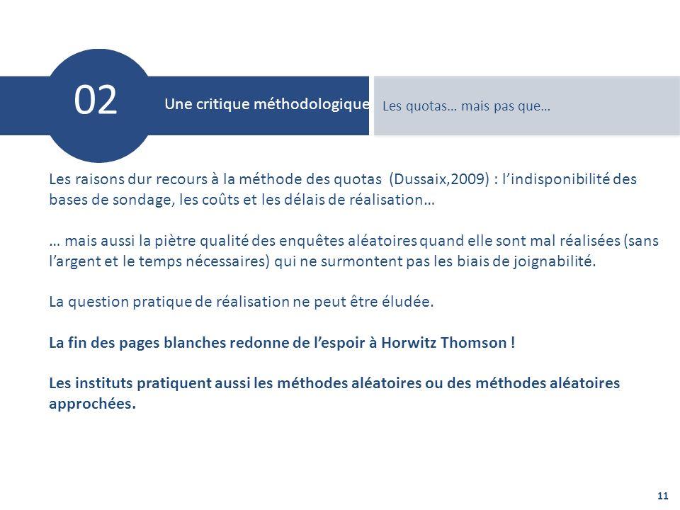 11 02 Une critique méthodologique Les quotas… mais pas que… Les raisons dur recours à la méthode des quotas (Dussaix,2009) : lindisponibilité des base