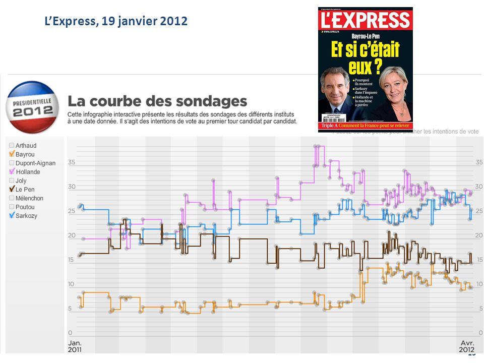 LExpress, 19 janvier 2012 13