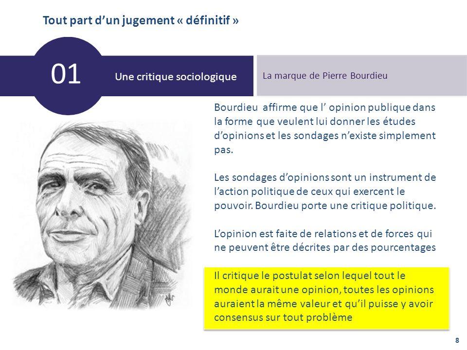 Tout part dun jugement « définitif » 8 01 Une critique sociologique La marque de Pierre Bourdieu Bourdieu affirme que l opinion publique dans la forme que veulent lui donner les études dopinions et les sondages nexiste simplement pas.