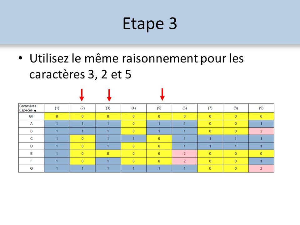 Etape 3 Utilisez le même raisonnement pour les caractères 3, 2 et 5