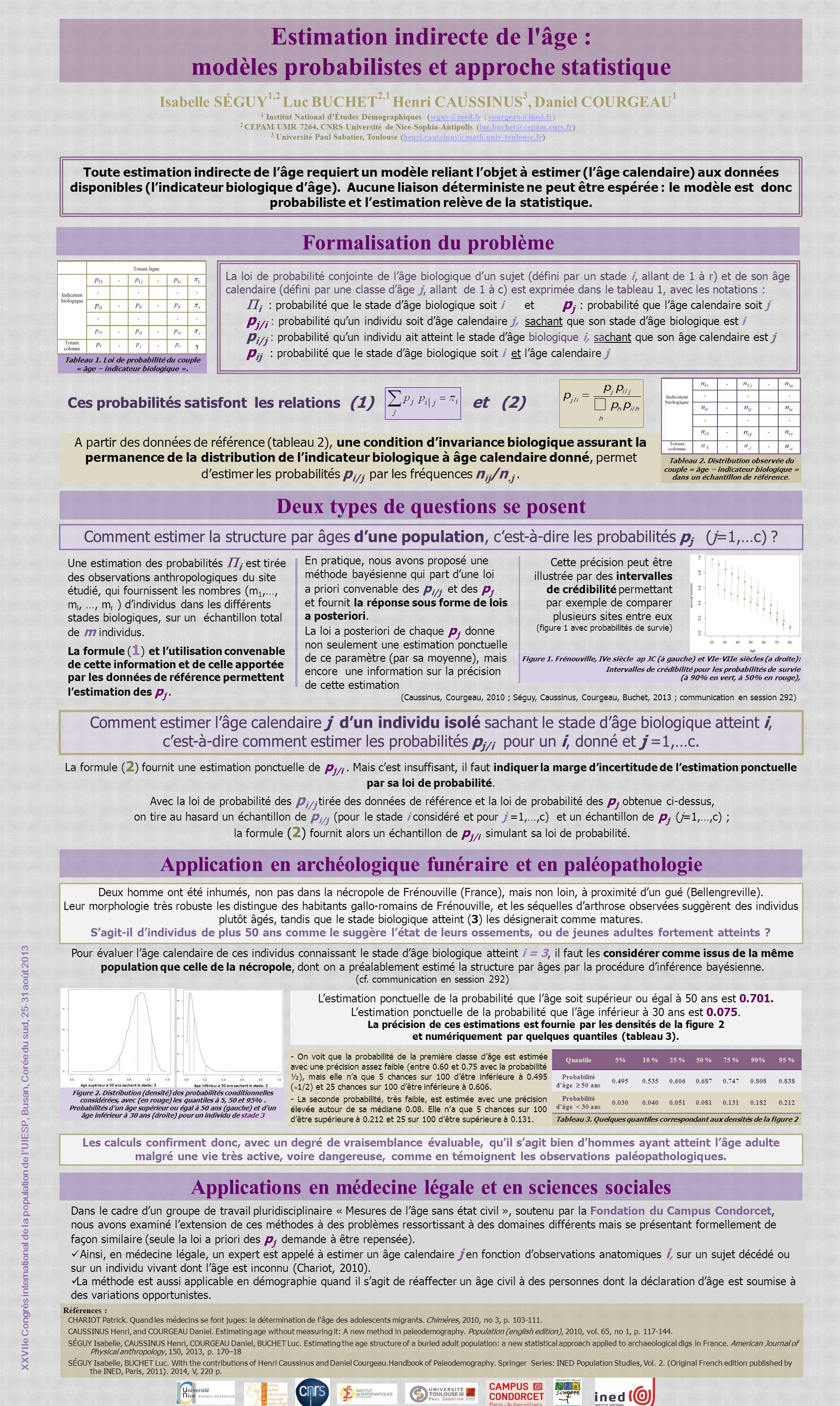 Estimation indirecte de l'âge : modèles probabilistes et approche statistique Isabelle SÉGUY 1,2 Luc BUCHET 2,1 Henri CAUSSINUS 3, Daniel COURGEAU 1 1