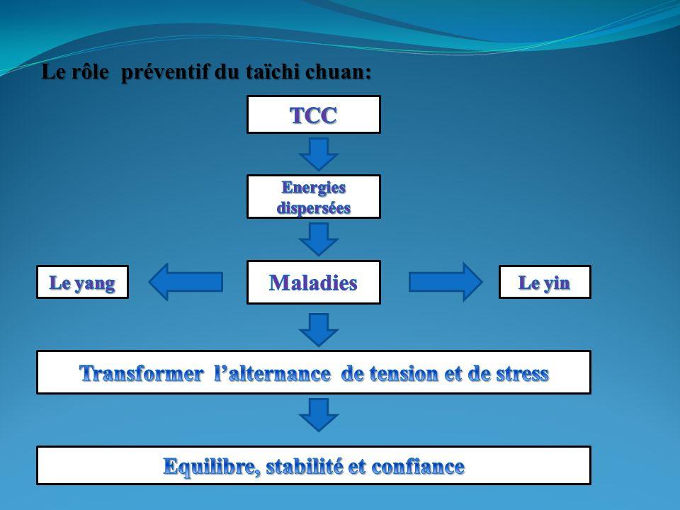 Le rôle préventif du taïchi chuan: