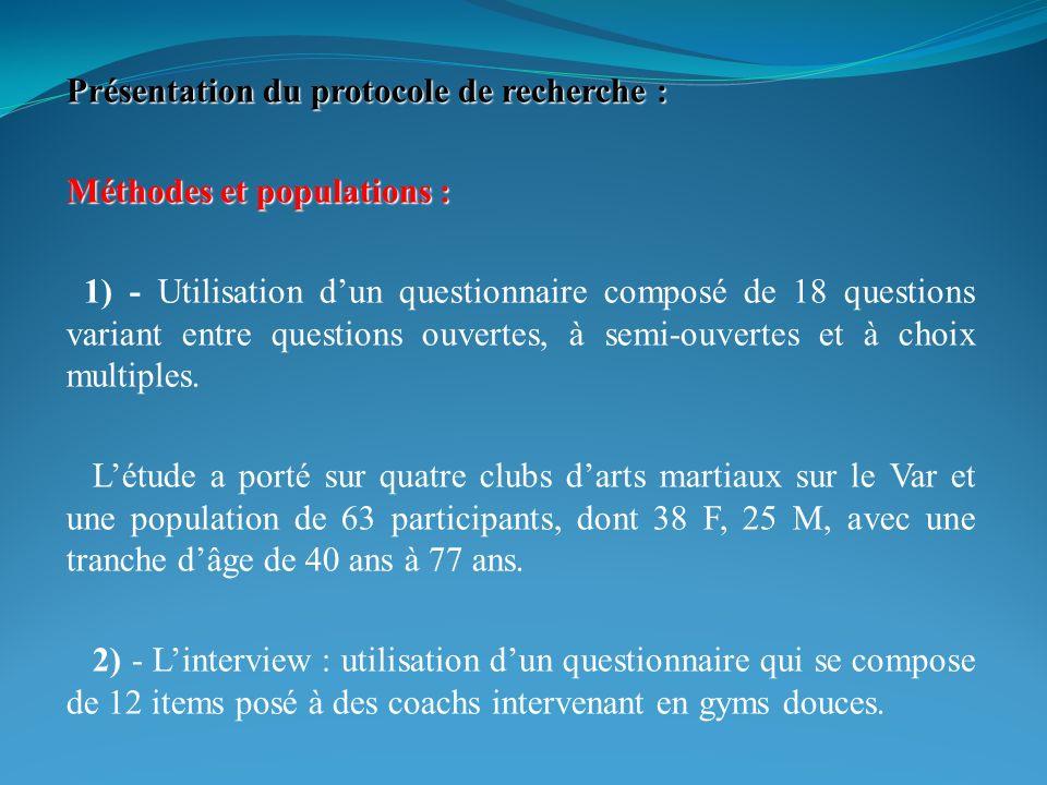 Présentation du protocole de recherche : Méthodes et populations : 1) - Utilisation dun questionnaire composé de 18 questions variant entre questions ouvertes, à semi-ouvertes et à choix multiples.