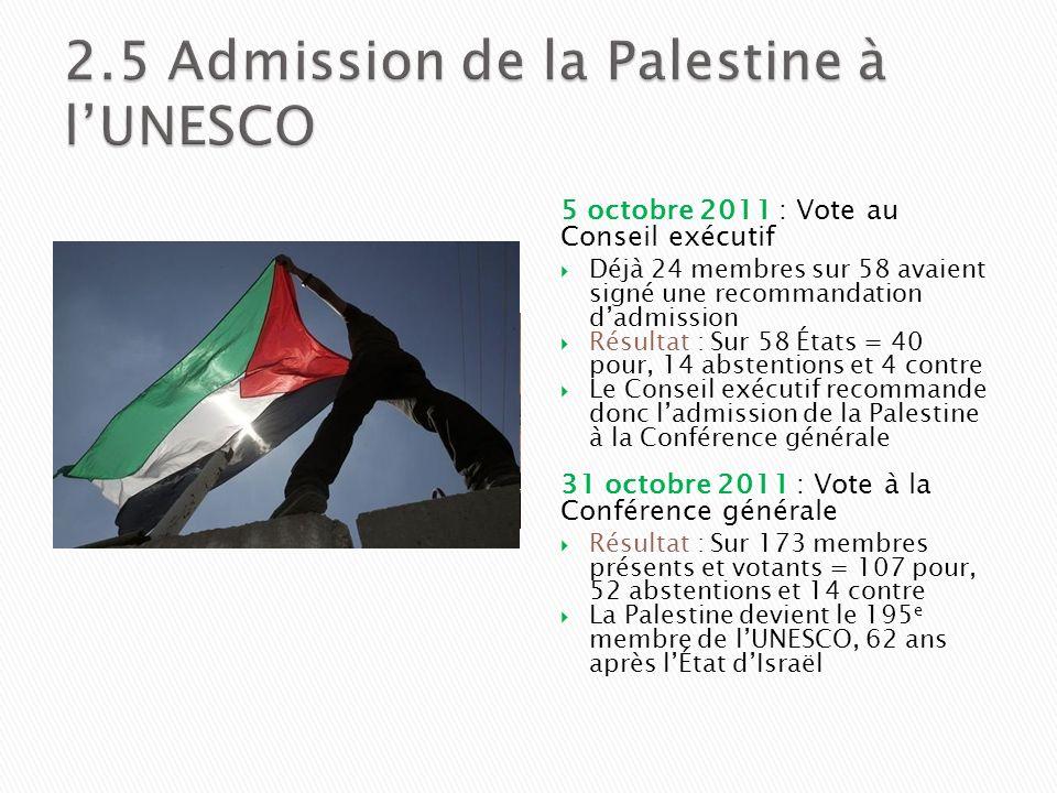5 octobre 2011 : Vote au Conseil exécutif Déjà 24 membres sur 58 avaient signé une recommandation dadmission Résultat : Sur 58 États = 40 pour, 14 abs