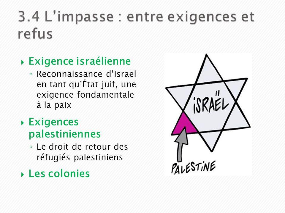 Exigence israélienne Reconnaissance dIsraël en tant quÉtat juif, une exigence fondamentale à la paix Exigences palestiniennes Le droit de retour des r