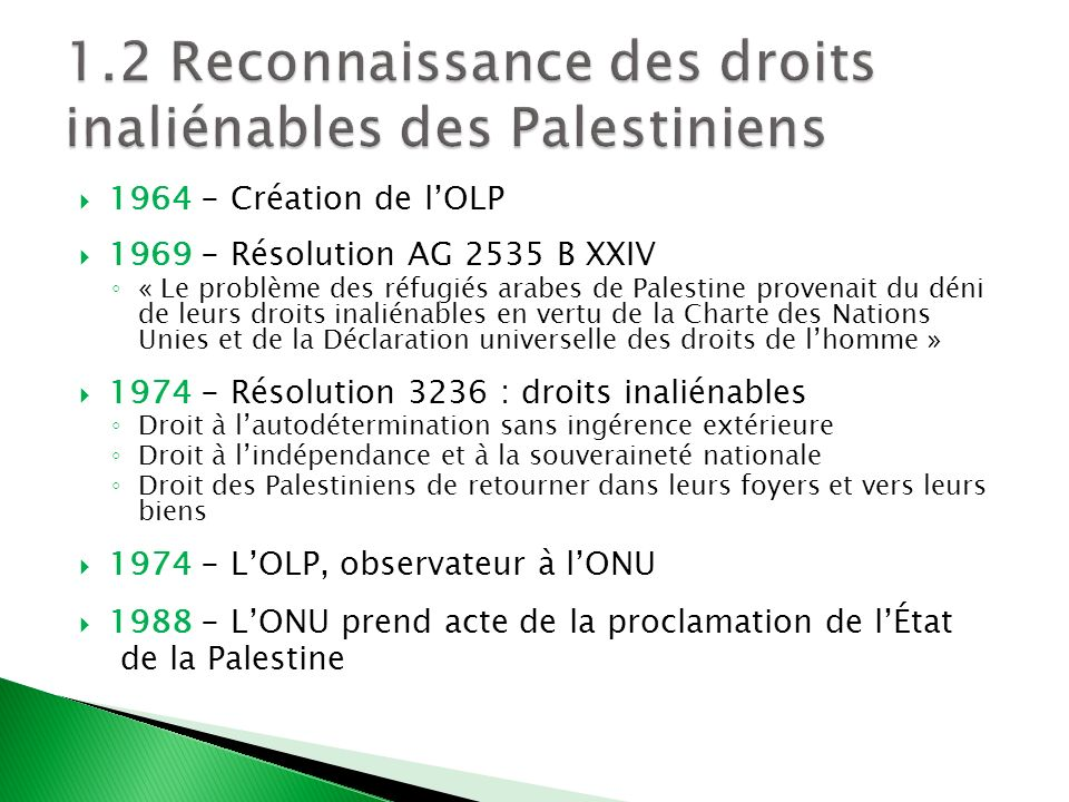 1964 - Création de lOLP 1969 - Résolution AG 2535 B XXIV « Le problème des réfugiés arabes de Palestine provenait du déni de leurs droits inaliénables