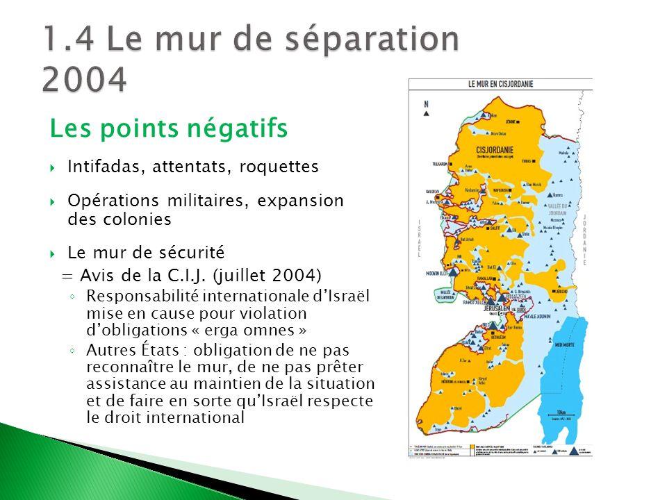 Les points négatifs Intifadas, attentats, roquettes Opérations militaires, expansion des colonies Le mur de sécurité = Avis de la C.I.J. (juillet 2004