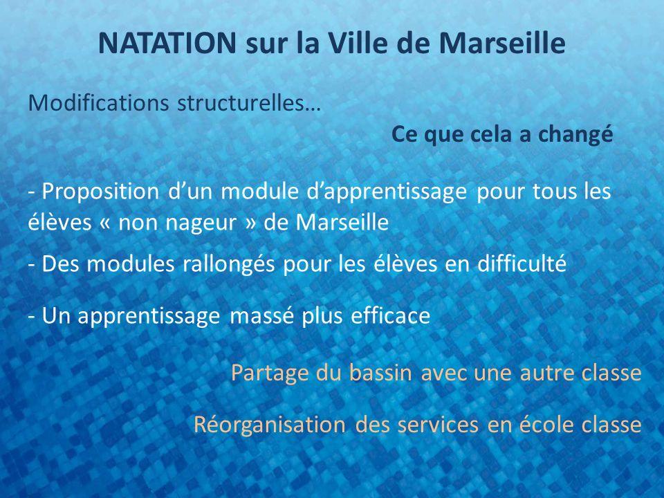 NATATION sur la Ville de Marseille Modifications structurelles… Ce que cela a changé - Proposition dun module dapprentissage pour tous les élèves « no