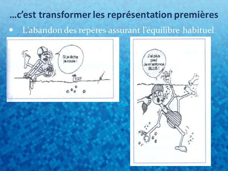…cest transformer les représentation premières Labandon des repères assurant léquilibre habituel