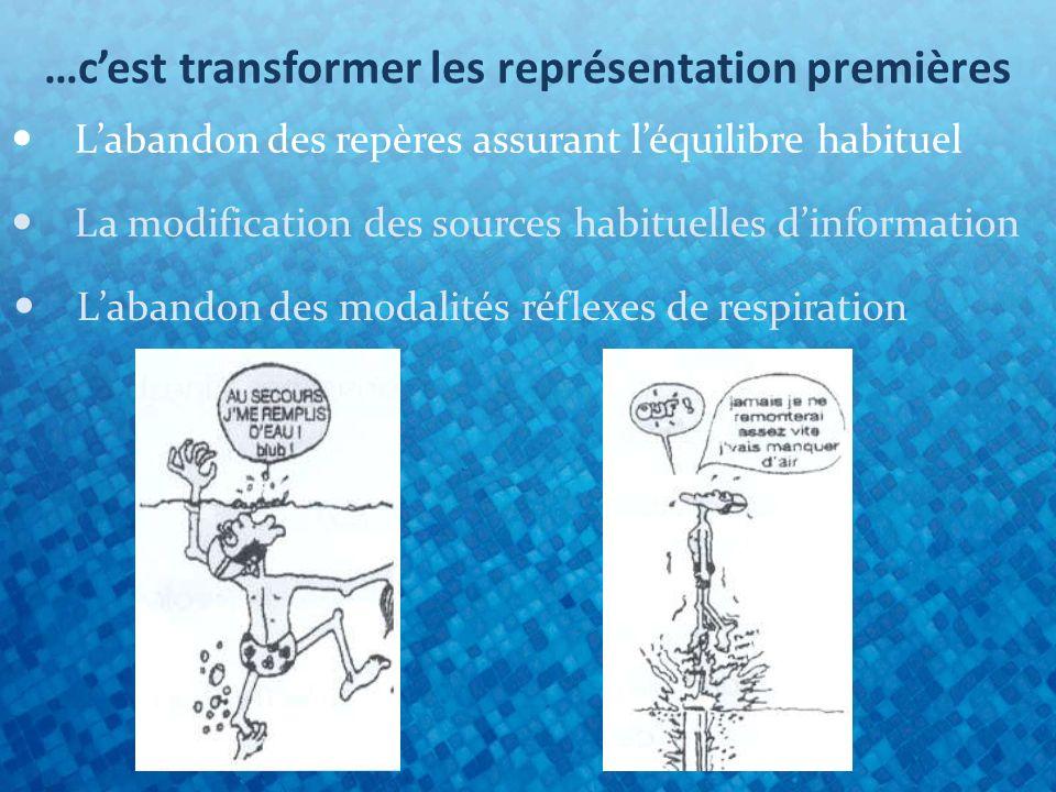 Labandon des repères assurant léquilibre habituel La modification des sources habituelles dinformation Labandon des modalités réflexes de respiration …cest transformer les représentation premières