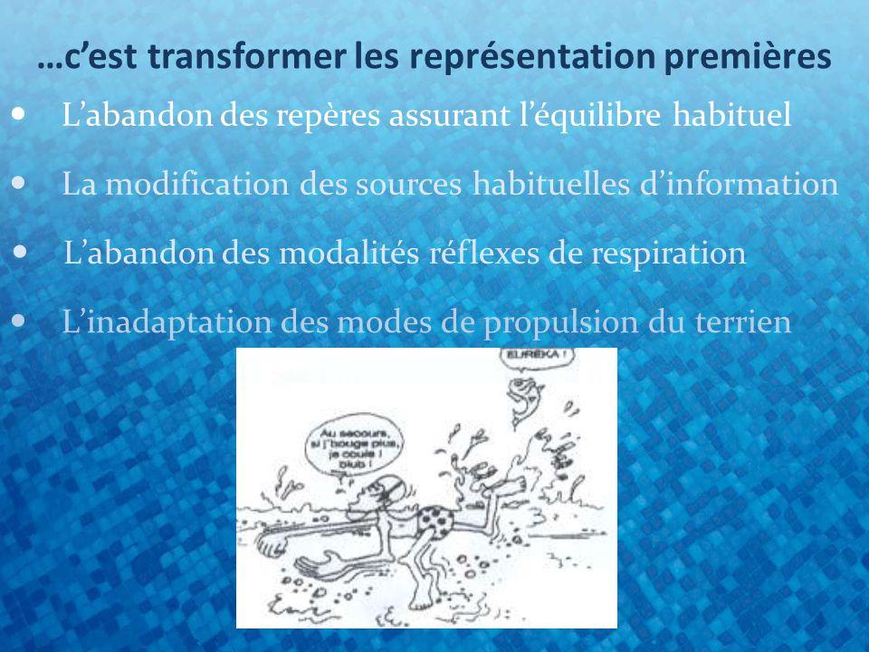 Labandon des repères assurant léquilibre habituel La modification des sources habituelles dinformation Labandon des modalités réflexes de respiration Linadaptation des modes de propulsion du terrien …cest transformer les représentation premières