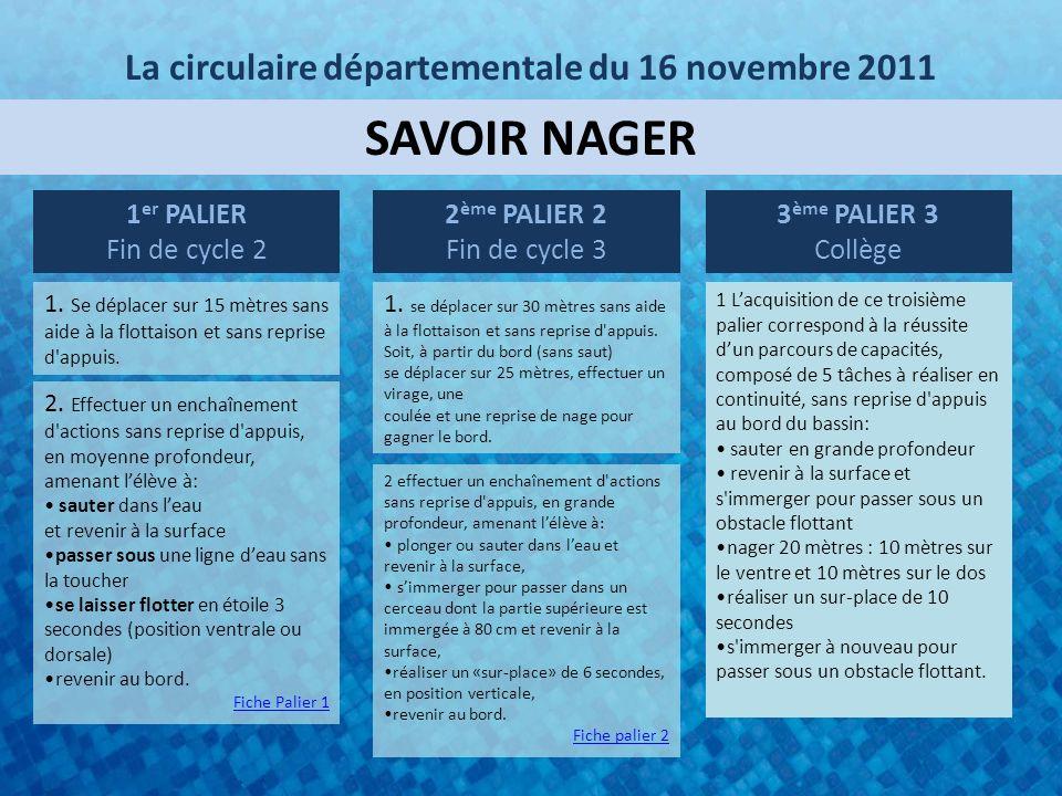 La circulaire départementale du 16 novembre 2011 SAVOIR NAGER 1 er PALIER Fin de cycle 2 1. Se déplacer sur 15 mètres sans aide à la flottaison et san