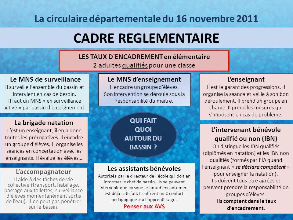La circulaire départementale du 16 novembre 2011 CADRE REGLEMENTAIRE Laccompagnateur Il aide à des tâches de vie collective (transport, habillage, passage aux toilettes, surveillance d élèves momentanément sortis de l eau).