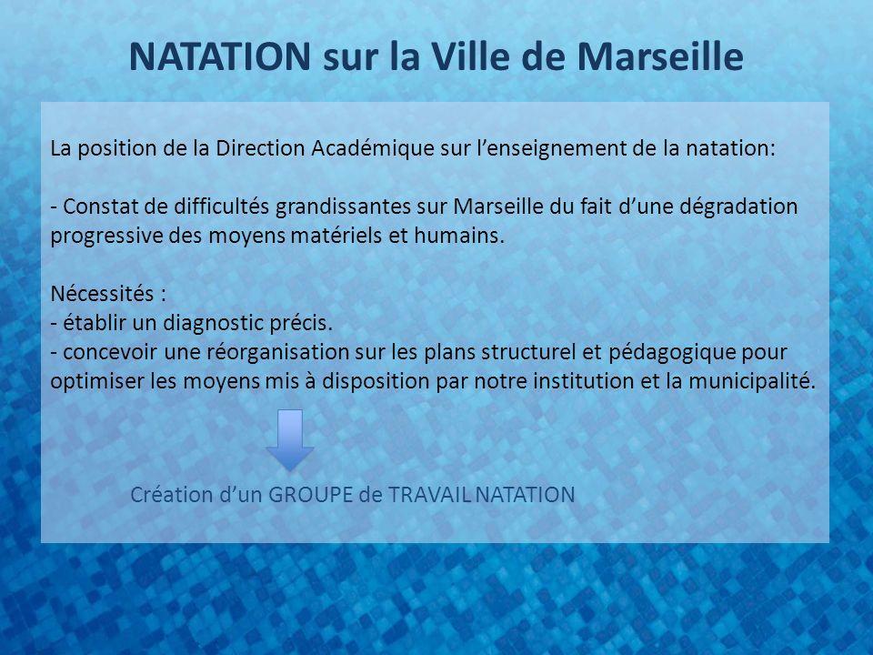 NATATION sur la Ville de Marseille La position de la Direction Académique sur lenseignement de la natation: - Constat de difficultés grandissantes sur