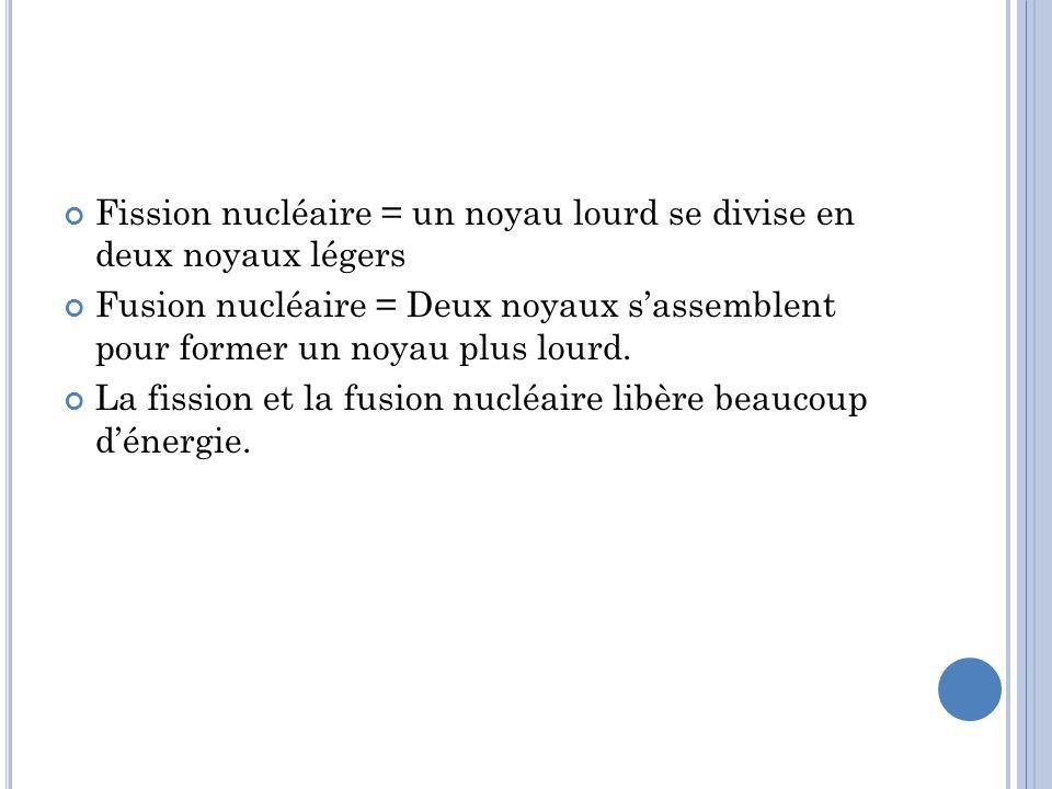 Fission nucléaire = un noyau lourd se divise en deux noyaux légers Fusion nucléaire = Deux noyaux sassemblent pour former un noyau plus lourd. La fiss