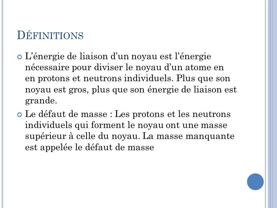 D ÉFINITIONS Lénergie de liaison dun noyau est lénergie nécessaire pour diviser le noyau dun atome en en protons et neutrons individuels. Plus que son