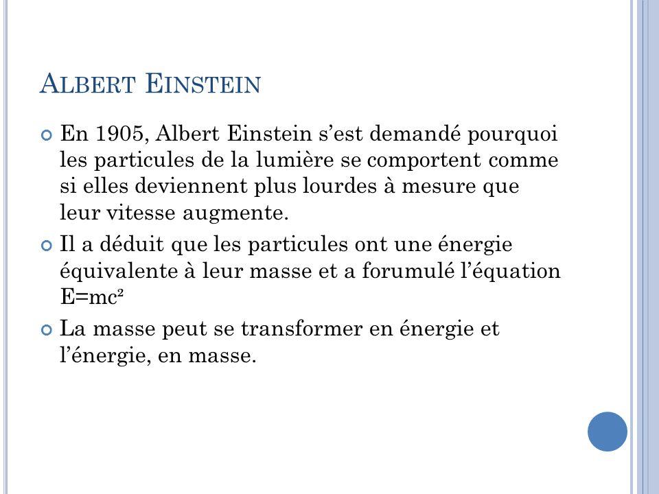 A LBERT E INSTEIN En 1905, Albert Einstein sest demandé pourquoi les particules de la lumière se comportent comme si elles deviennent plus lourdes à mesure que leur vitesse augmente.