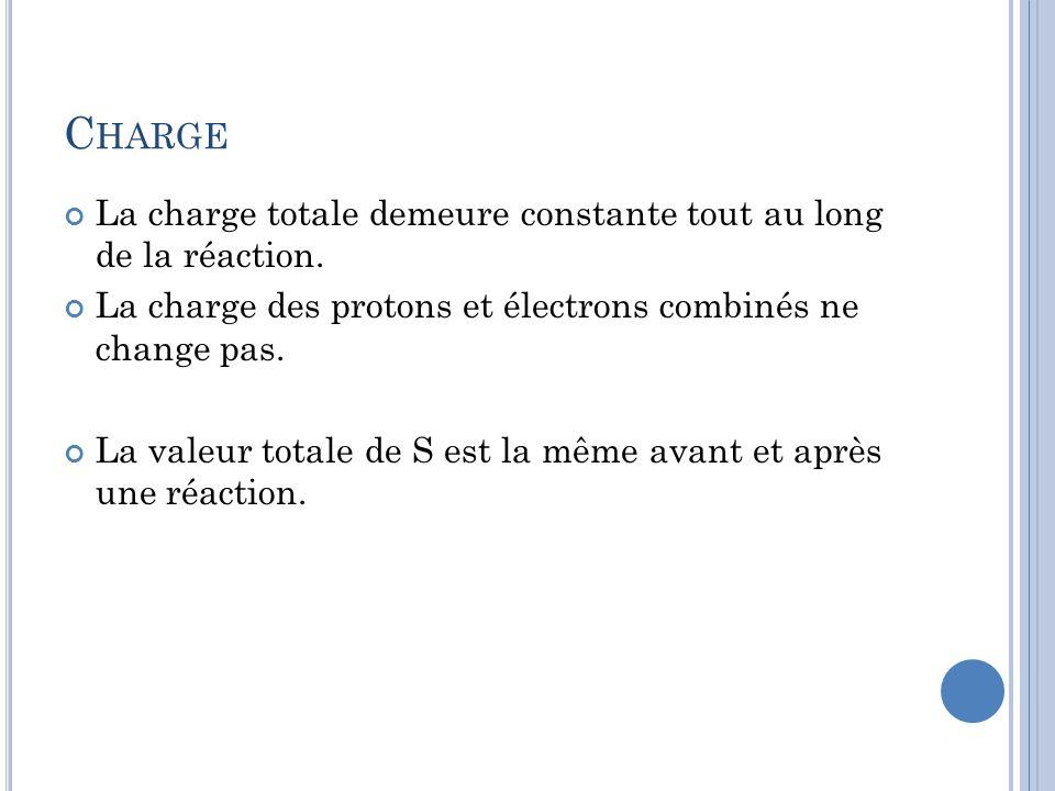 C HARGE La charge totale demeure constante tout au long de la réaction. La charge des protons et électrons combinés ne change pas. La valeur totale de
