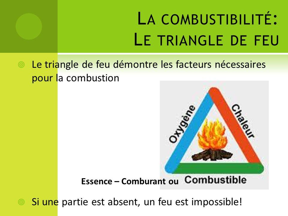 L A COMBUSTIBILITÉ : L E TRIANGLE DE FEU Le triangle de feu démontre les facteurs nécessaires pour la combustion Si une partie est absent, un feu est impossible.