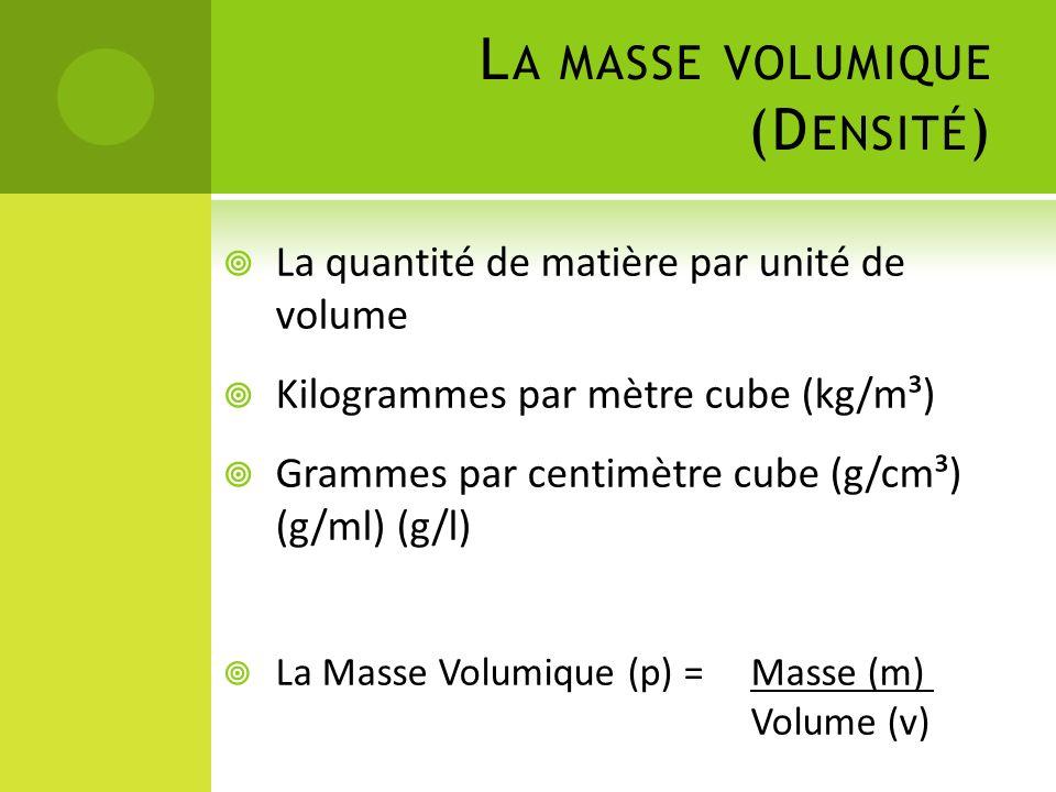 L A MASSE VOLUMIQUE (D ENSITÉ ) La quantité de matière par unité de volume Kilogrammes par mètre cube (kg/m³) Grammes par centimètre cube (g/cm³) (g/ml) (g/l) La Masse Volumique (p) = Masse (m) Volume (v)