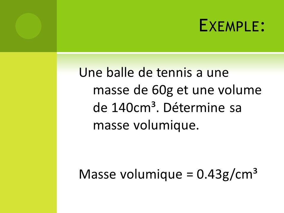 E XEMPLE : Une balle de tennis a une masse de 60g et une volume de 140cm³.