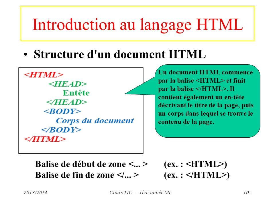 Introduction au langage HTML Structure d'un document HTML 2013/2014Cours TIC - 1ère année MI105 Balise de début de zone (ex. : ) Balise de fin de zone