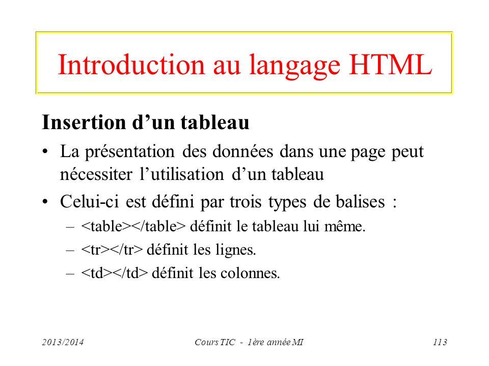 Introduction au langage HTML Insertion dun tableau La présentation des données dans une page peut nécessiter lutilisation dun tableau Celui-ci est déf
