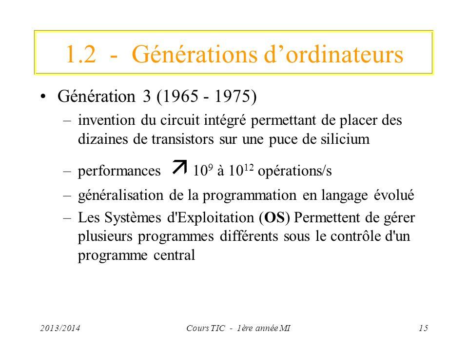 2013/2014Cours TIC - 1ère année MI15 1.2 - Générations dordinateurs Génération 3 (1965 - 1975) –invention du circuit intégré permettant de placer des
