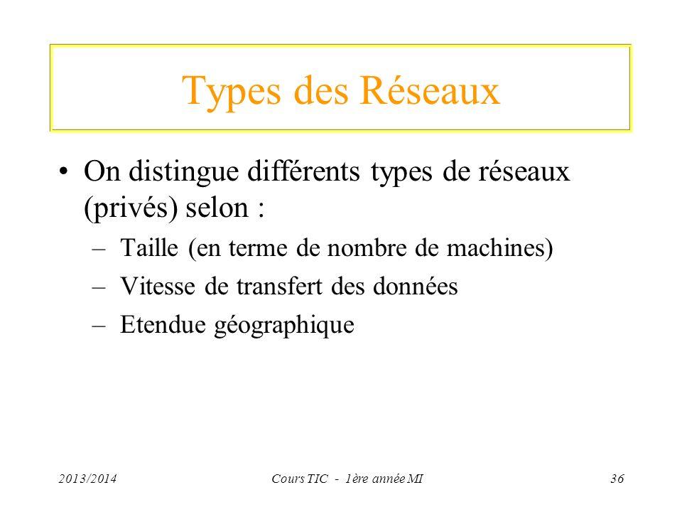 Types des Réseaux On distingue différents types de réseaux (privés) selon : – Taille (en terme de nombre de machines) – Vitesse de transfert des donné