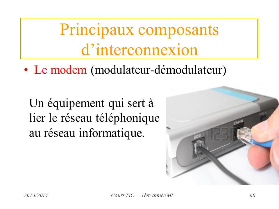 Principaux composants dinterconnexion Le modem (modulateur-démodulateur) 2013/2014Cours TIC - 1ère année MI60 Un équipement qui sert à lier le réseau