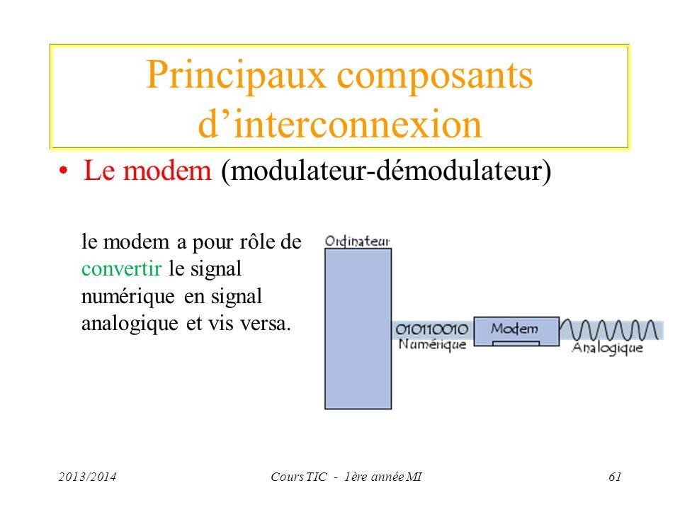 Principaux composants dinterconnexion Le modem (modulateur-démodulateur) 2013/2014Cours TIC - 1ère année MI61 le modem a pour rôle de convertir le sig