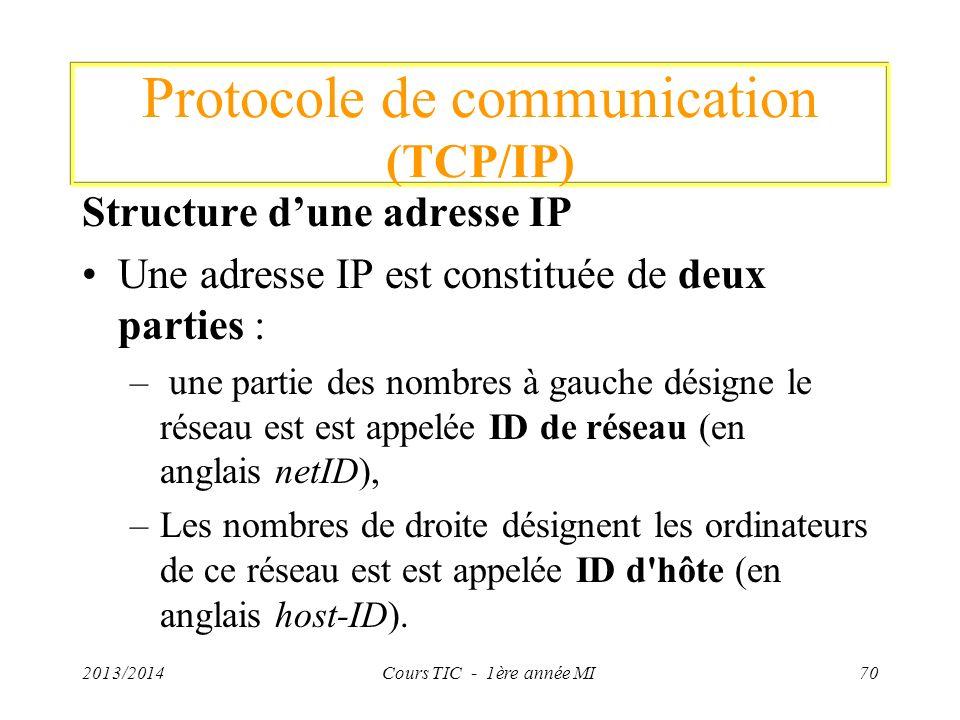 Protocole de communication (TCP/IP) Structure dune adresse IP Une adresse IP est constituée de deux parties : – une partie des nombres à gauche désign