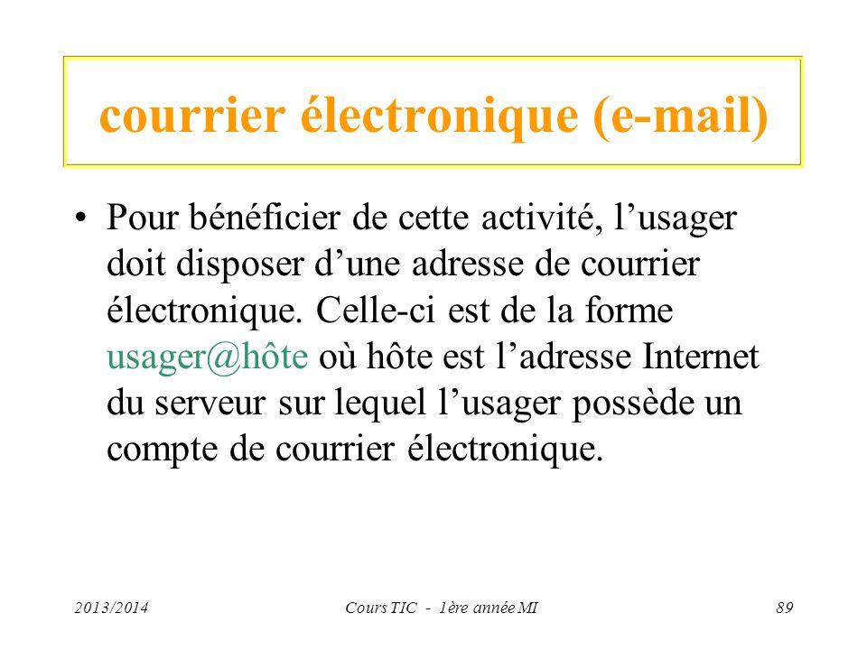 courrier électronique (e-mail) Pour bénéficier de cette activité, lusager doit disposer dune adresse de courrier électronique. Celle-ci est de la form