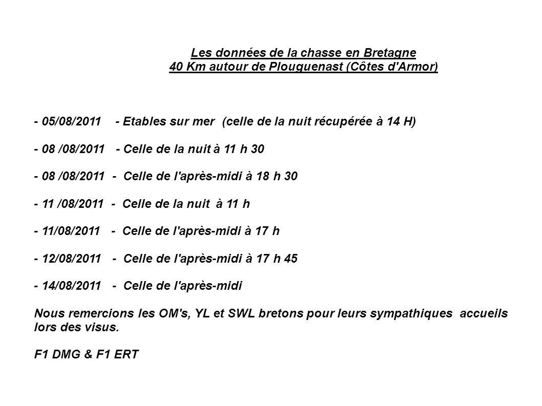 Les données de la chasse en Bretagne 40 Km autour de Plouguenast (Côtes d Armor) - 05/08/2011 - Etables sur mer (celle de la nuit récupérée à 14 H) - 08 /08/2011 - Celle de la nuit à 11 h 30 - 08 /08/2011 - Celle de l après-midi à 18 h 30 - 11 /08/2011 - Celle de la nuit à 11 h - 11/08/2011 - Celle de l après-midi à 17 h - 12/08/2011 - Celle de l après-midi à 17 h 45 - 14/08/2011 - Celle de l après-midi Nous remercions les OM s, YL et SWL bretons pour leurs sympathiques accueils lors des visus.