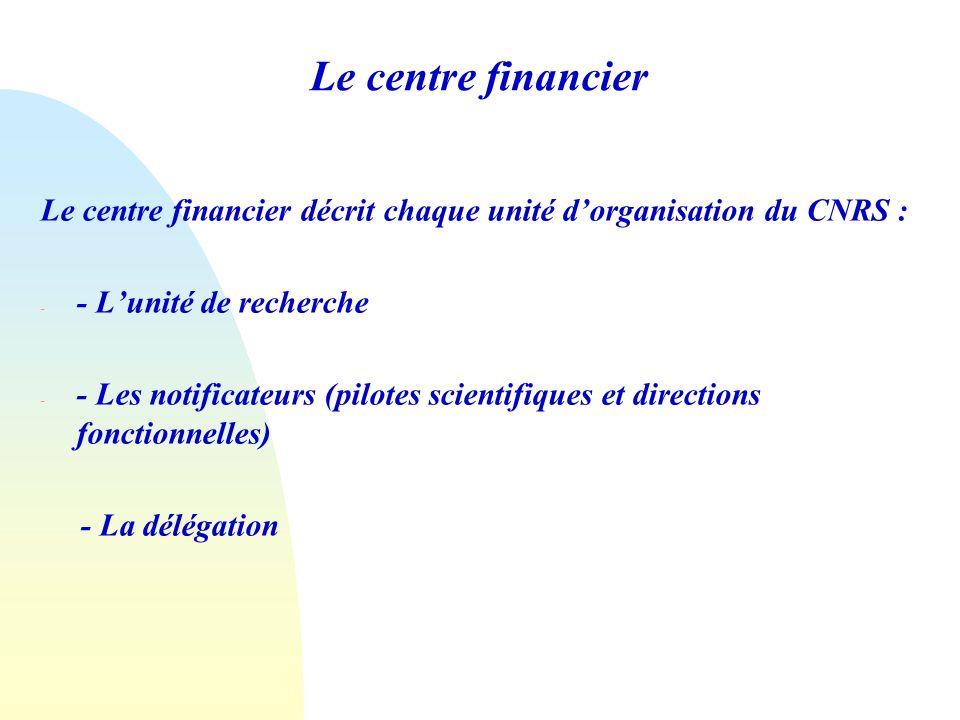 Le centre financier Le centre financier décrit chaque unité dorganisation du CNRS : - - Lunité de recherche - - Les notificateurs (pilotes scientifiques et directions fonctionnelles) - La délégation