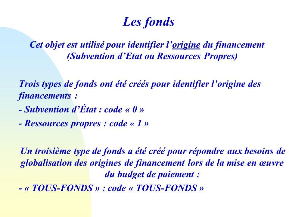 Les fonds Cet objet est utilisé pour identifier lorigine du financement (Subvention dEtat ou Ressources Propres) Trois types de fonds ont été créés pour identifier lorigine des financements : - Subvention dÉtat : code « 0 » - Ressources propres : code « 1 » Un troisième type de fonds a été créé pour répondre aux besoins de globalisation des origines de financement lors de la mise en œuvre du budget de paiement : - « TOUS-FONDS » : code « TOUS-FONDS »