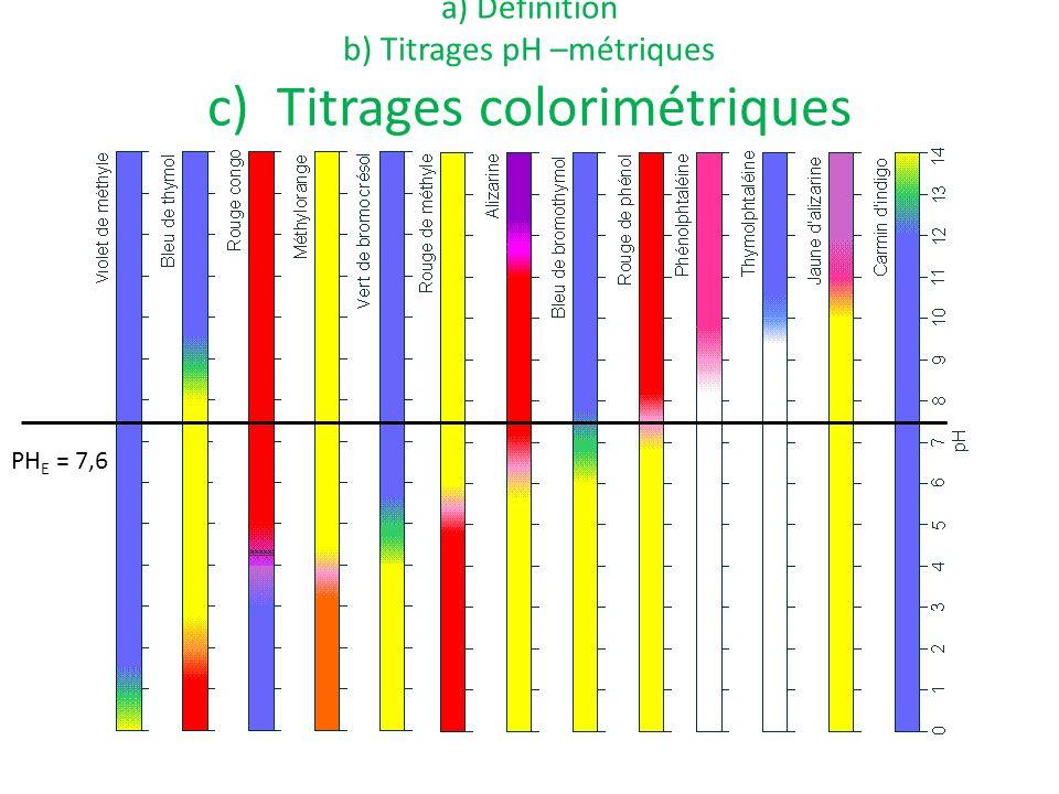 a) Définition b) Titrages pH –métriques c) Titrages colorimétriques PH E = 7,6
