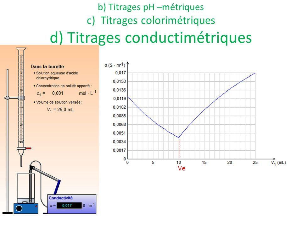 a) Définition b) Titrages pH –métriques c) Titrages colorimétriques d) Titrages conductimétriques Ve