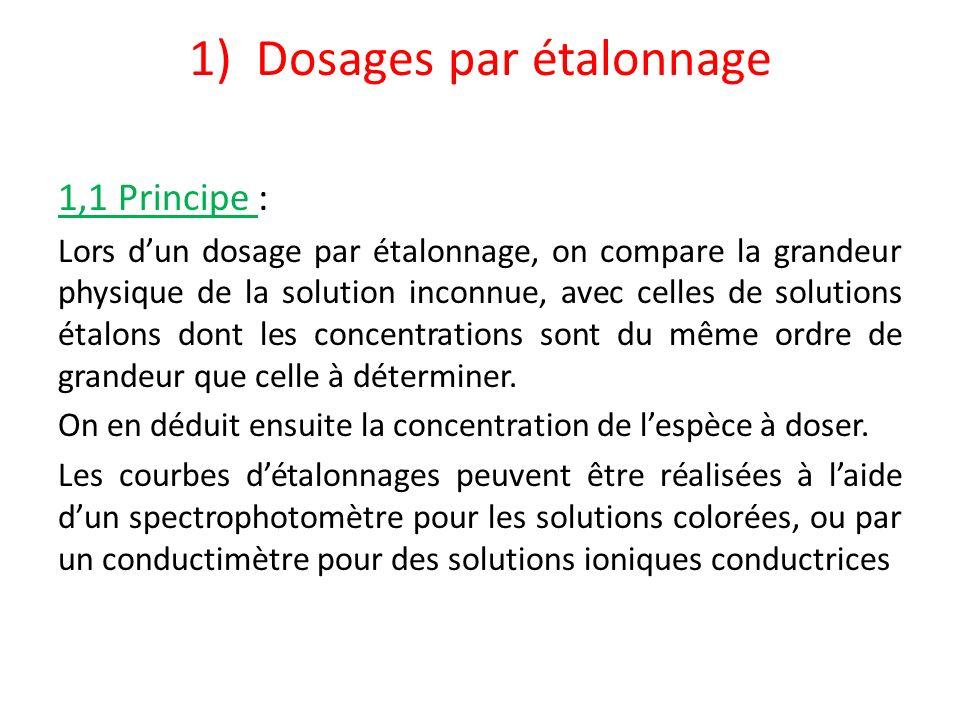 1) Dosages par étalonnage 1,1 Principe : Lors dun dosage par étalonnage, on compare la grandeur physique de la solution inconnue, avec celles de solut
